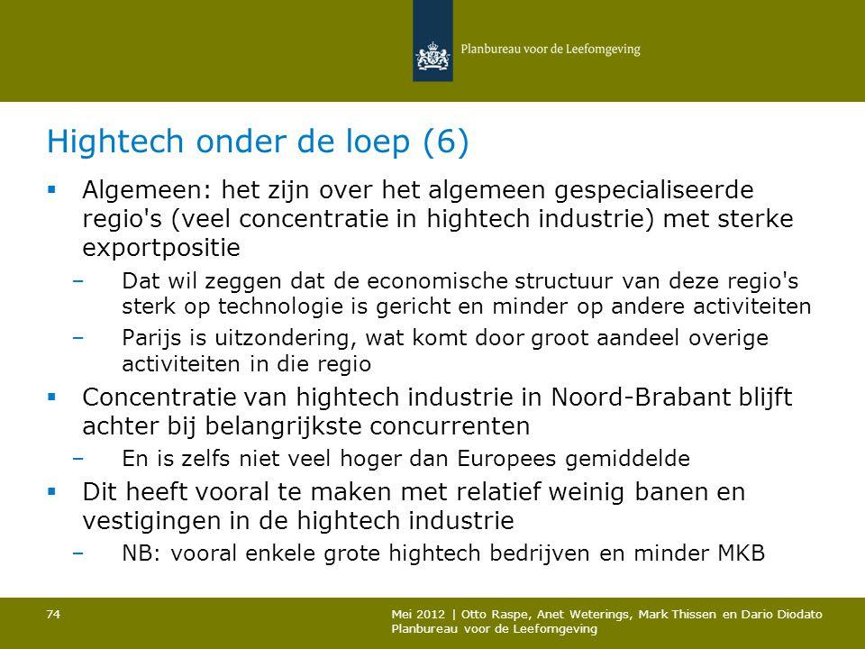 Hightech onder de loep (6)