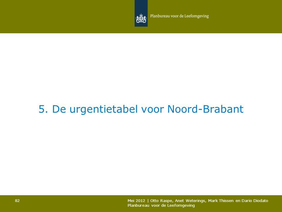 5. De urgentietabel voor Noord-Brabant