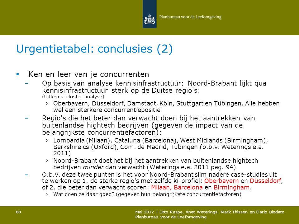 Urgentietabel: conclusies (2)
