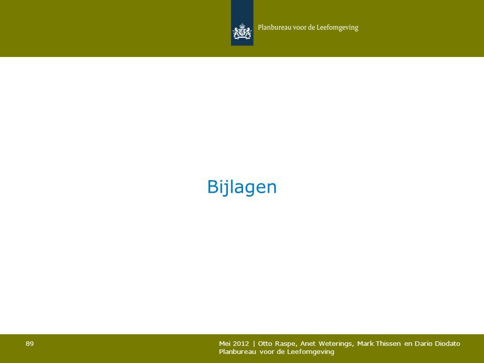 Bijlagen Mei 2012 | Otto Raspe, Anet Weterings, Mark Thissen en Dario Diodato.