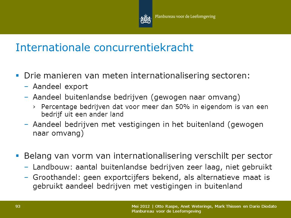 Internationale concurrentiekracht
