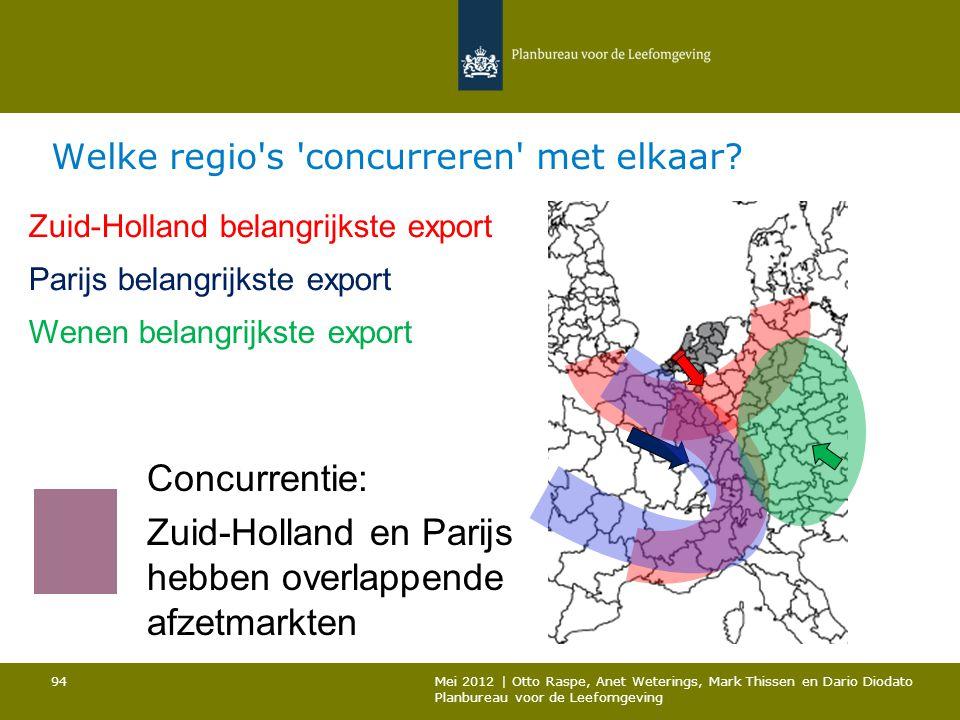 Welke regio s concurreren met elkaar