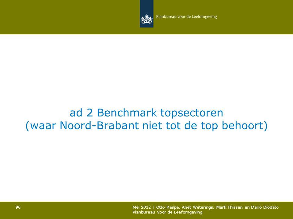 ad 2 Benchmark topsectoren (waar Noord-Brabant niet tot de top behoort)