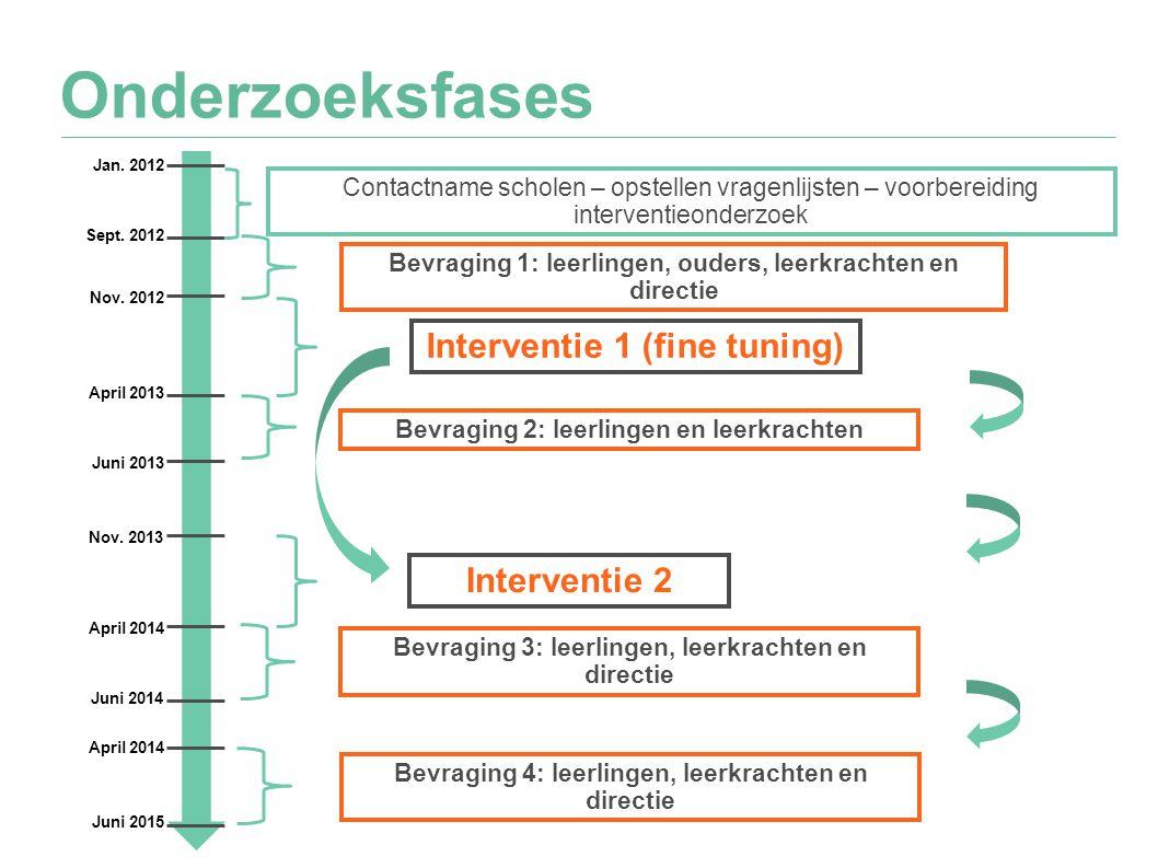 Onderzoeksfases Interventie 1 (fine tuning) Interventie 2 2