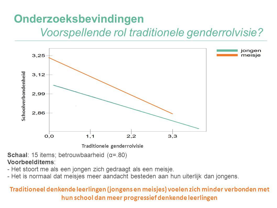 Onderzoeksbevindingen Voorspellende rol traditionele genderrolvisie