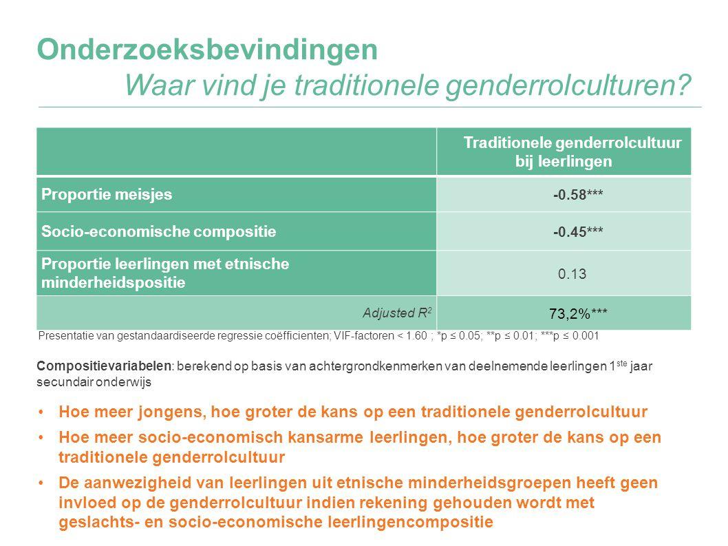 Traditionele genderrolcultuur bij leerlingen