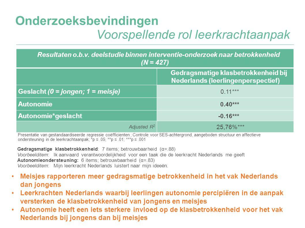 Gedragsmatige klasbetrokkenheid bij Nederlands (leerlingenperspectief)