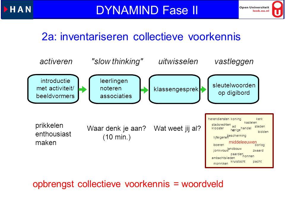 DYNAMIND Fase II 2a: inventariseren collectieve voorkennis