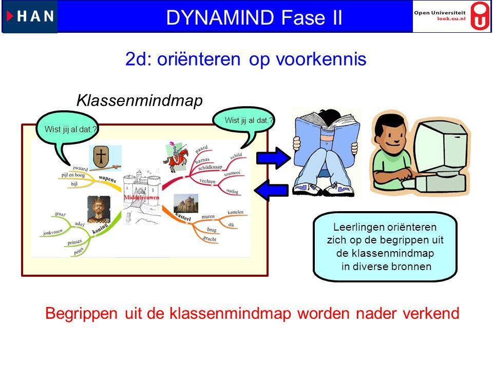DYNAMIND Fase II 2d: oriënteren op voorkennis Klassenmindmap