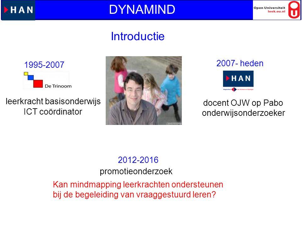 DYNAMIND Introductie Harry Stokhof 2007- heden 1995-2007