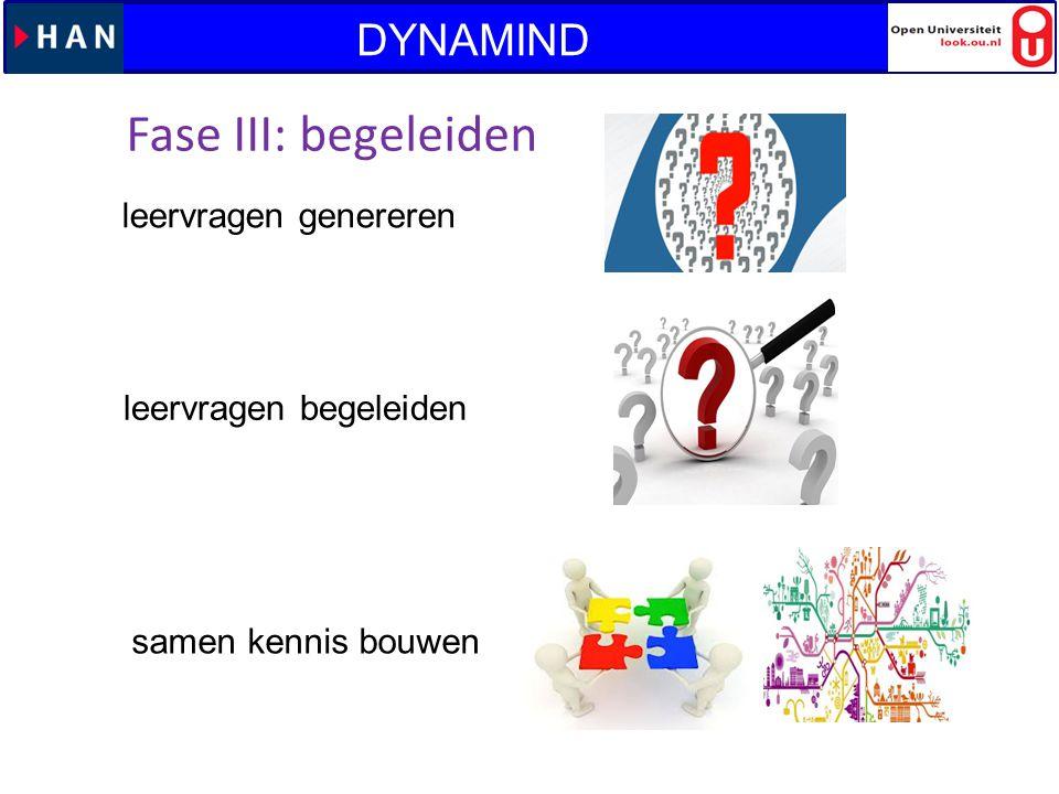 Fase III: begeleiden DYNAMIND leervragen genereren