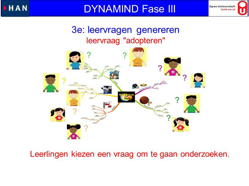 DYNAMIND Fase III 3e: leervragen genereren leervraag adopteren