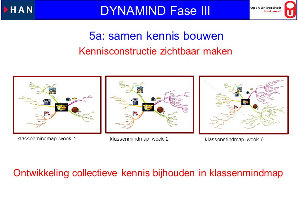 DYNAMIND Fase III 5a: samen kennis bouwen
