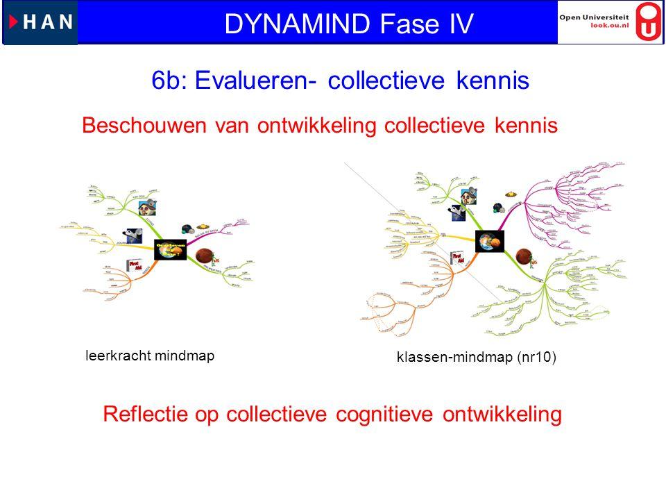 6b: Evalueren- collectieve kennis