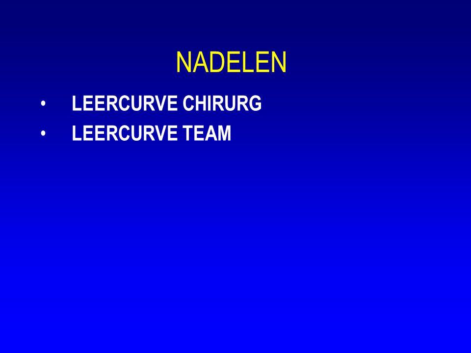 NADELEN LEERCURVE CHIRURG LEERCURVE TEAM