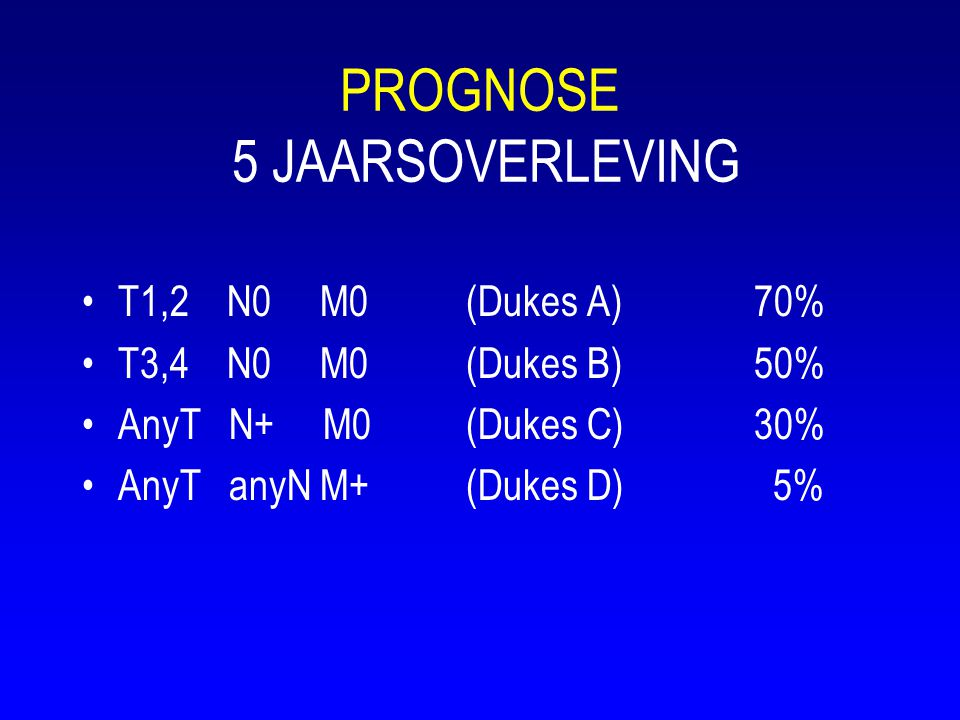 PROGNOSE 5 JAARSOVERLEVING