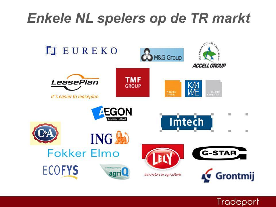 Enkele NL spelers op de TR markt