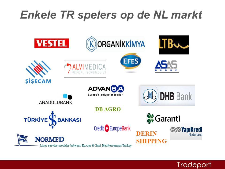 Enkele TR spelers op de NL markt