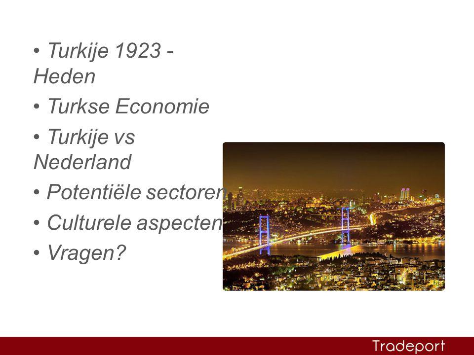 Turkije 1923 - Heden Turkse Economie. Turkije vs Nederland. Potentiële sectoren. Culturele aspecten.