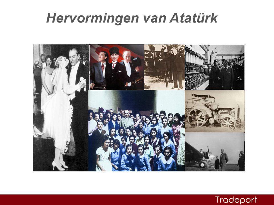 Hervormingen van Atatürk