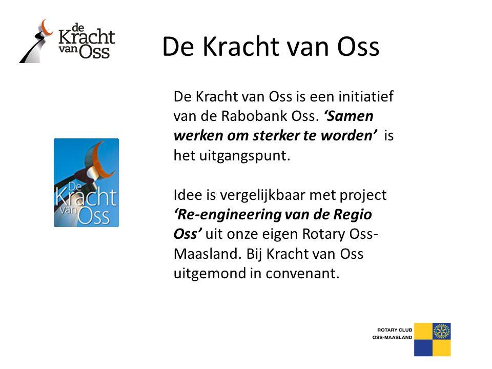 De Kracht van Oss De Kracht van Oss is een initiatief van de Rabobank Oss. 'Samen werken om sterker te worden' is het uitgangspunt.
