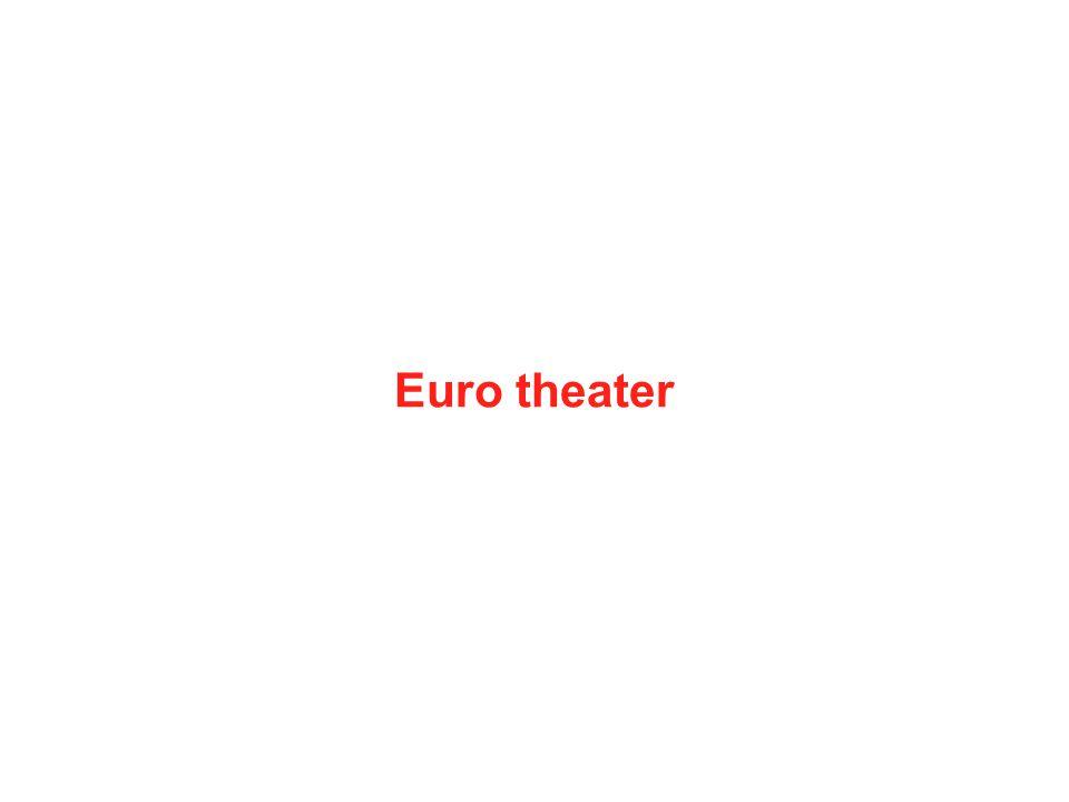 Euro theater