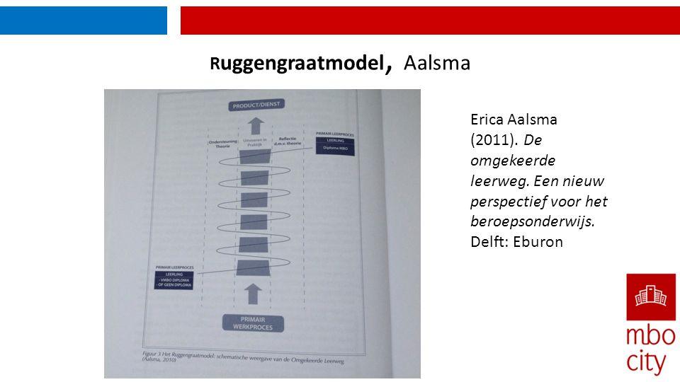 Ruggengraatmodel, Aalsma