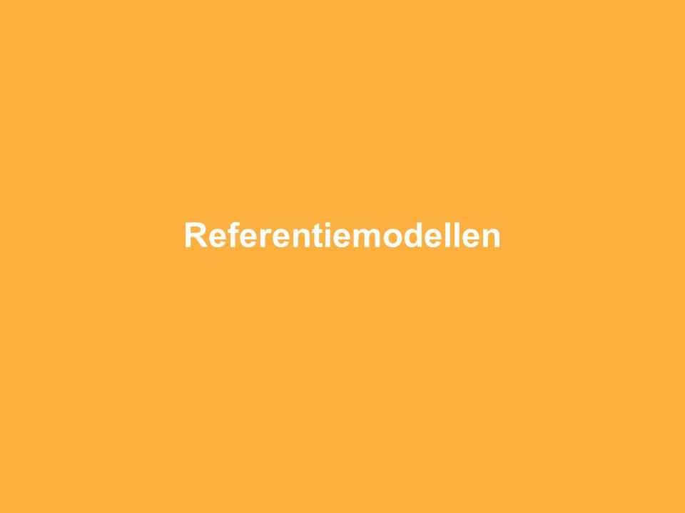 Referentiemodellen