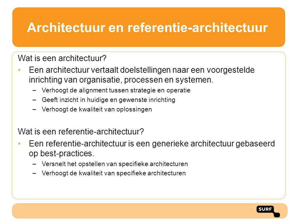 Architectuur en referentie-architectuur