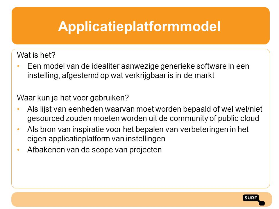 Applicatieplatformmodel