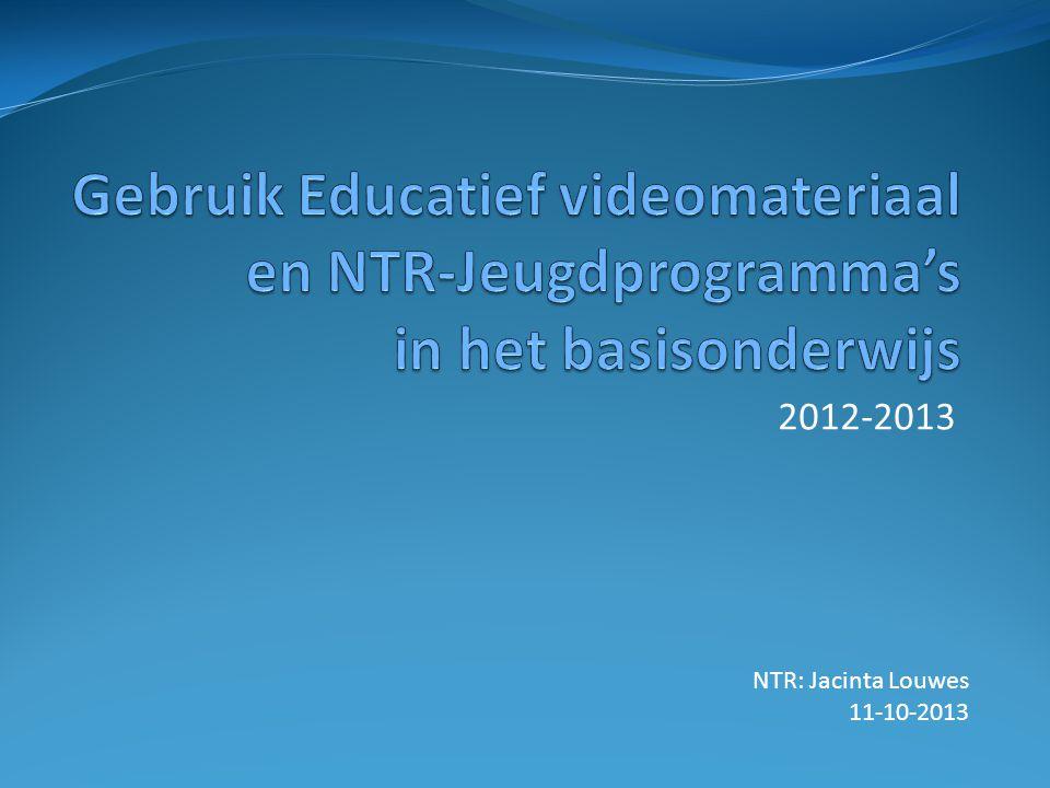 Gebruik Educatief videomateriaal en NTR-Jeugdprogramma's in het basisonderwijs