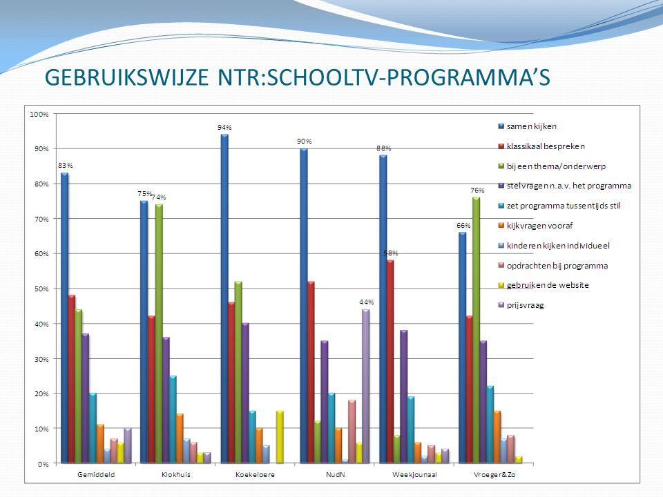 GEBRUIKSWIJZE NTR:SCHOOLTV-PROGRAMMA'S