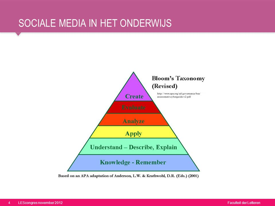sociale media in het onderwijs