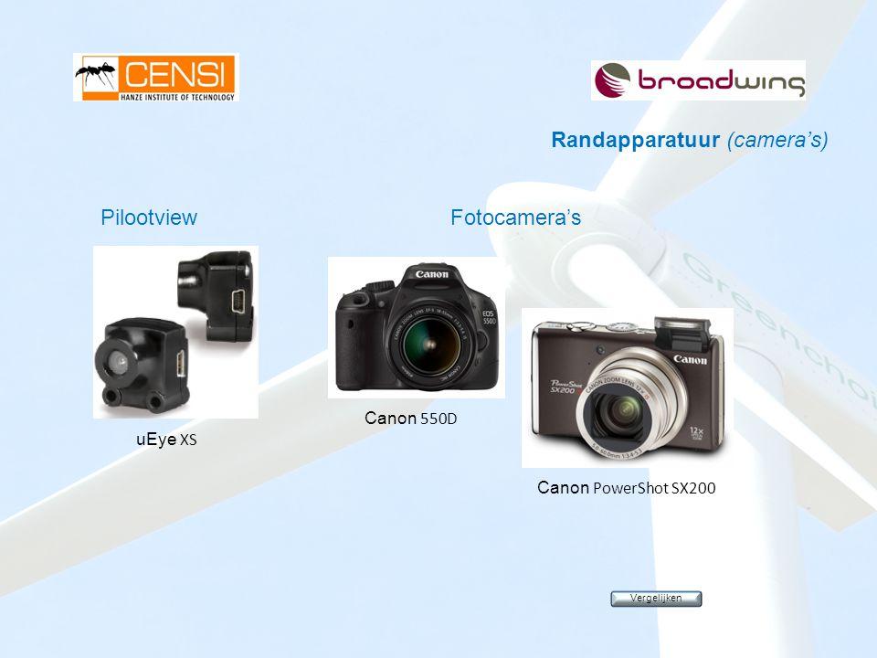 Pilootview Fotocamera's