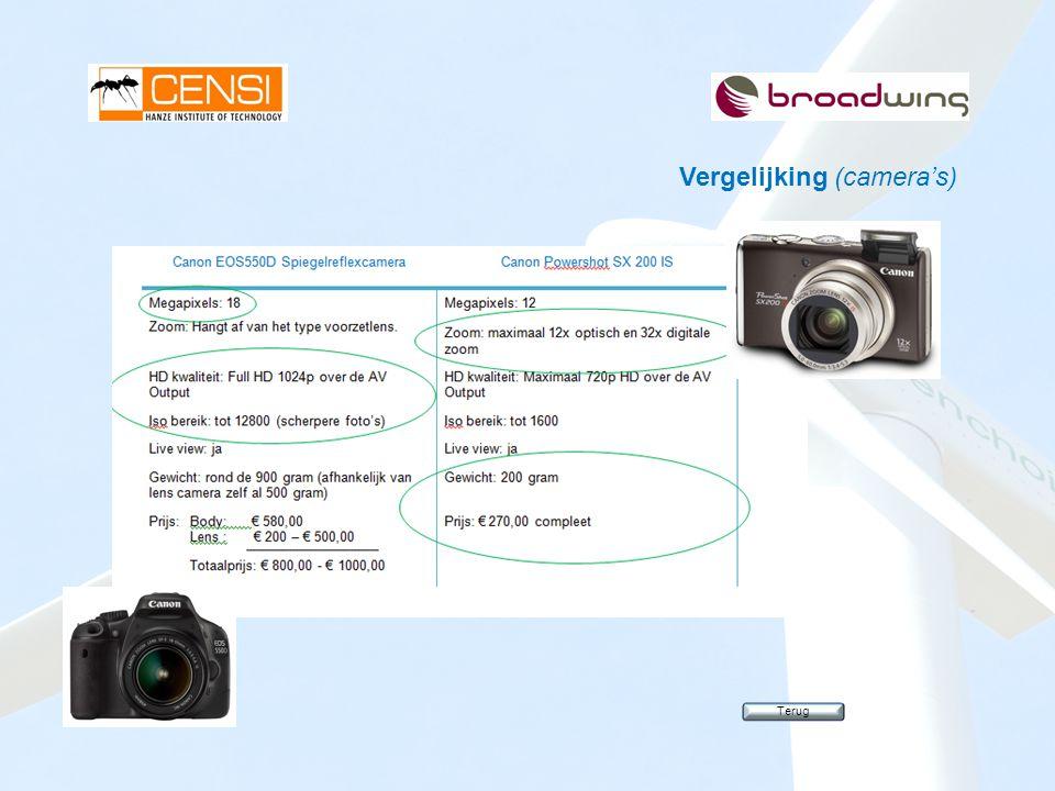 Vergelijking (camera's)