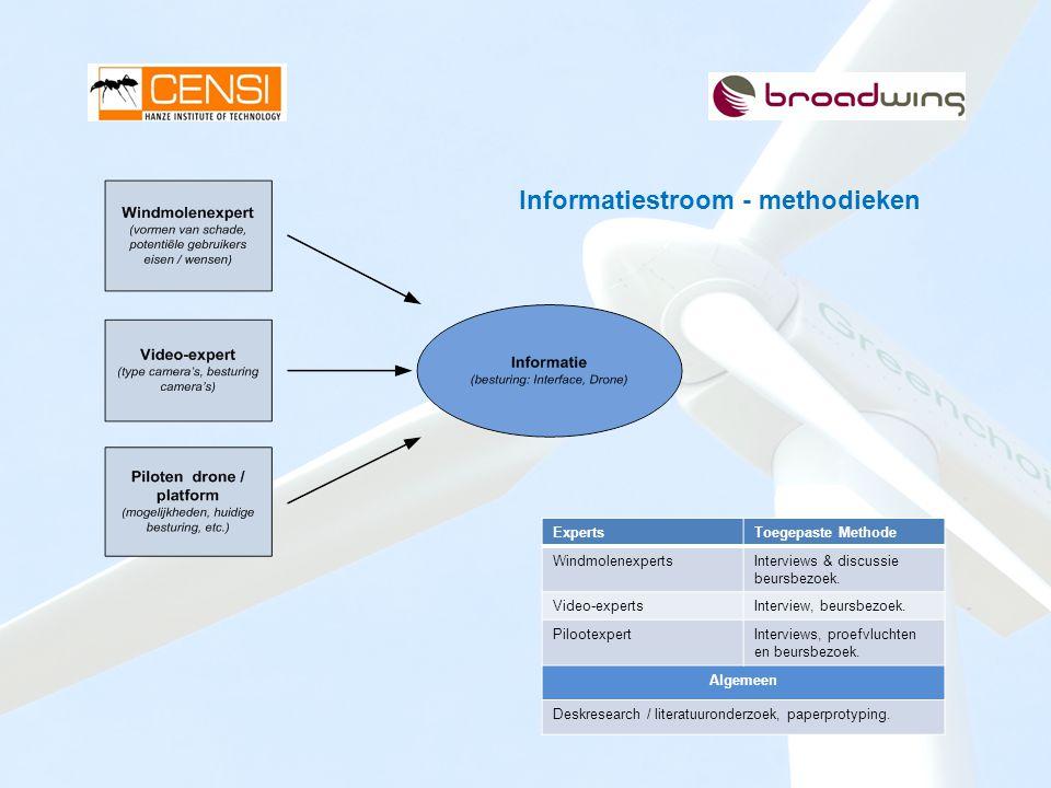 Informatiestroom - methodieken
