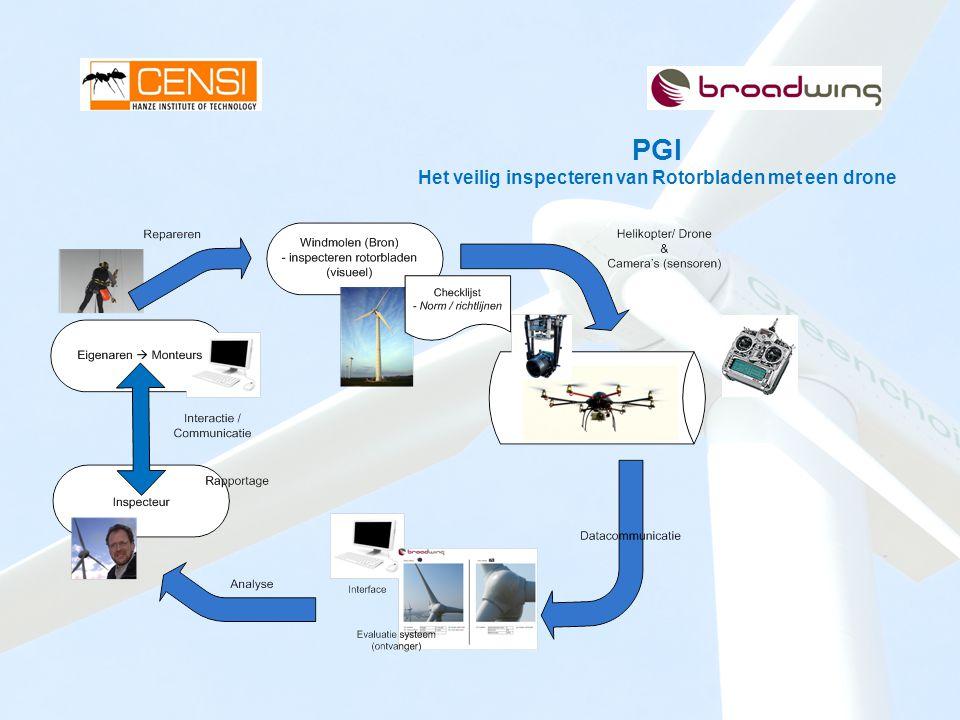 PGI Het veilig inspecteren van Rotorbladen met een drone