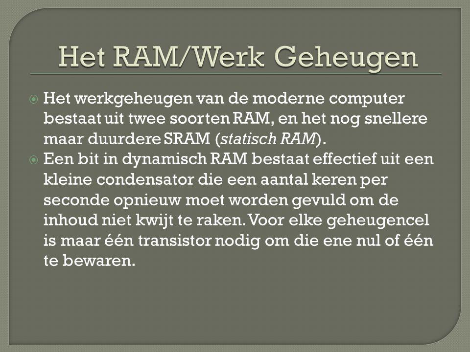 Het RAM/Werk Geheugen Het werkgeheugen van de moderne computer bestaat uit twee soorten RAM, en het nog snellere maar duurdere SRAM (statisch RAM).