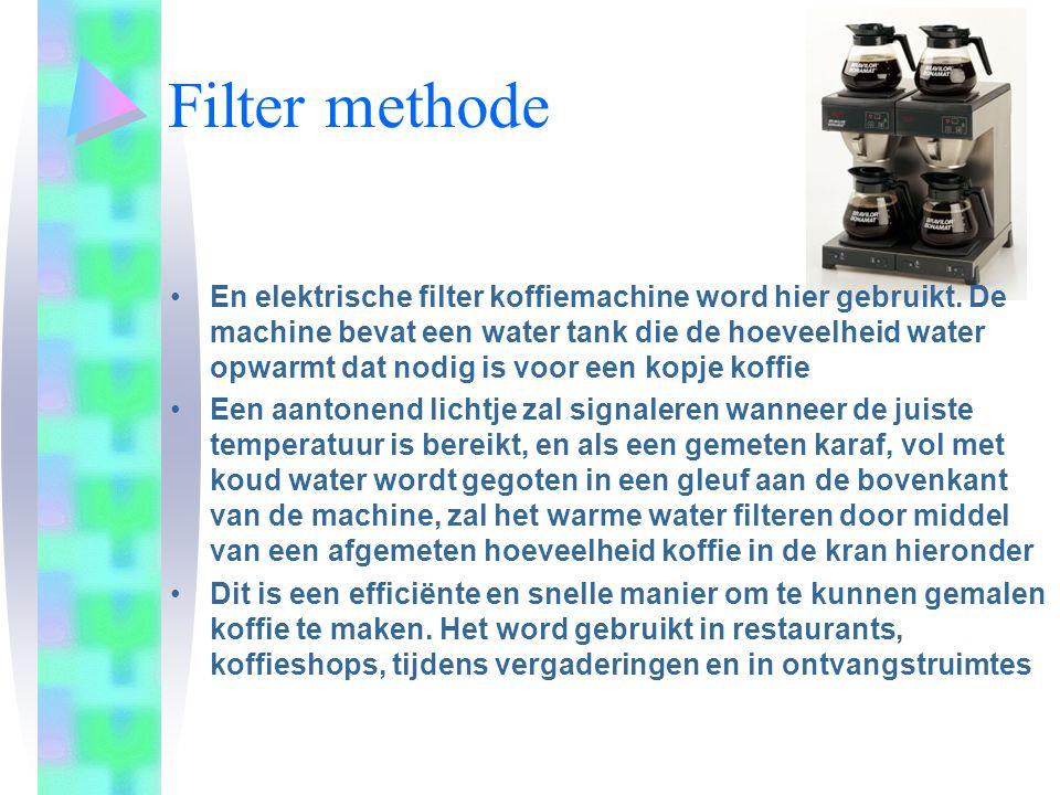 Filter methode