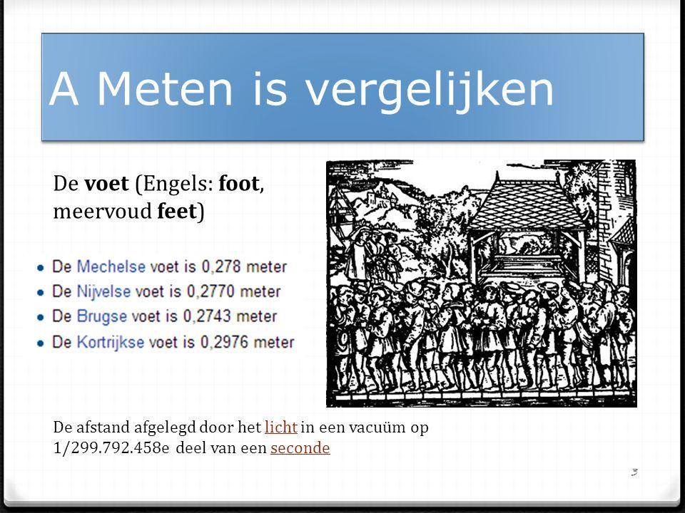 A Meten is vergelijken De voet (Engels: foot, meervoud feet)