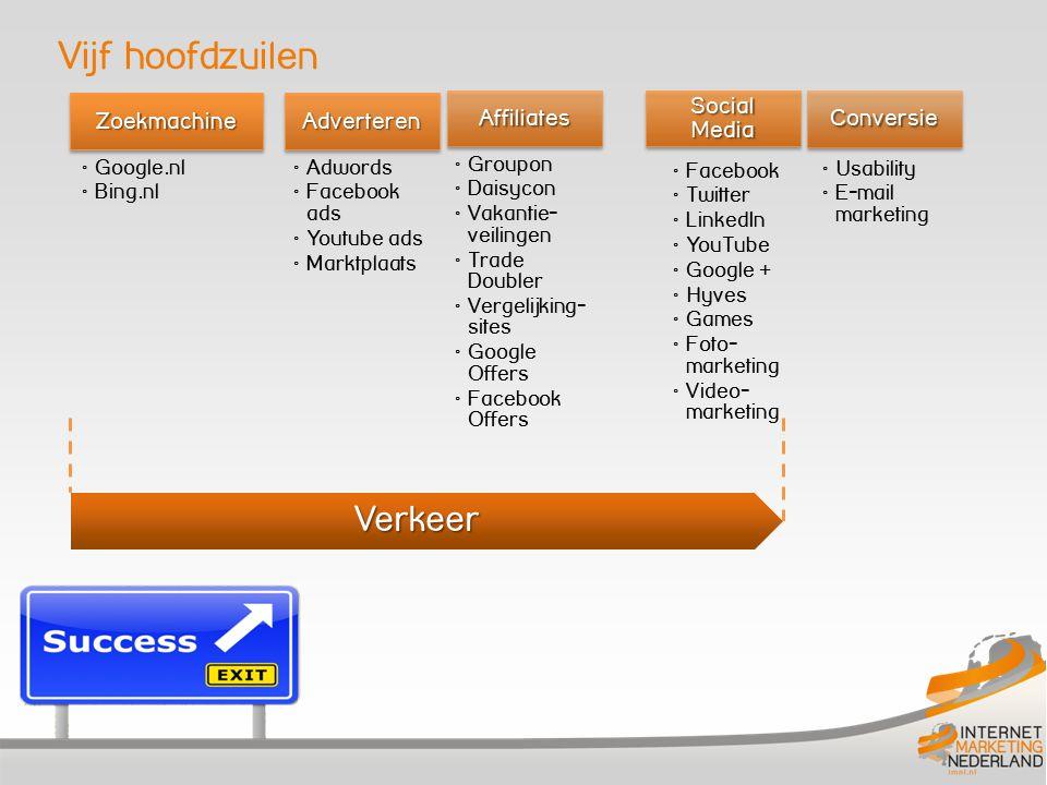 Soorten bedrijven in nederland