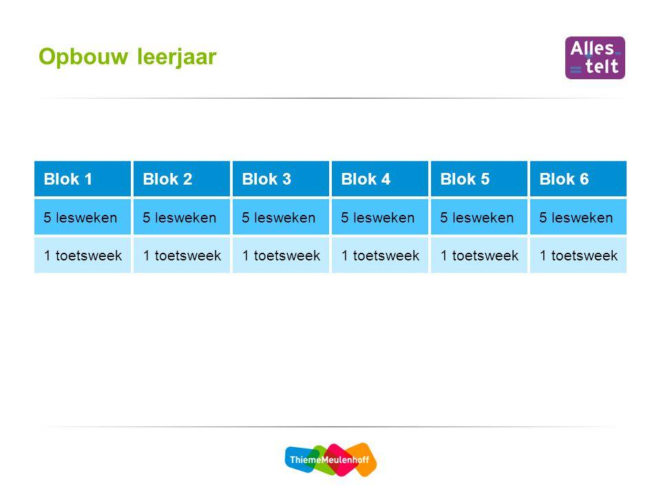 Opbouw leerjaar Blok 1 Blok 2 Blok 3 Blok 4 Blok 5 Blok 6 5 lesweken