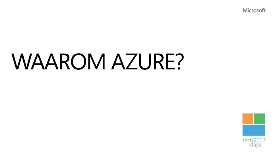 Waarom Azure