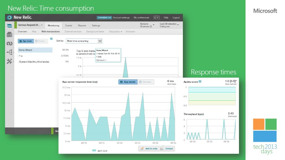 New Relic: Time consumption