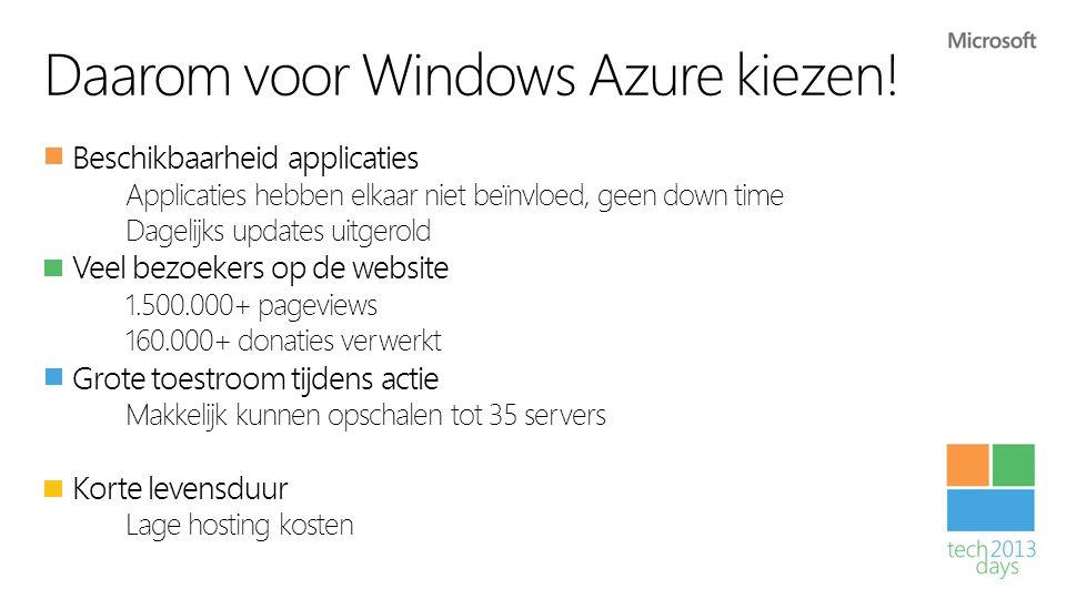 Daarom voor Windows Azure kiezen!