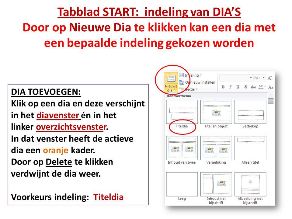 Tabblad START: indeling van DIA'S Door op Nieuwe Dia te klikken kan een dia met een bepaalde indeling gekozen worden