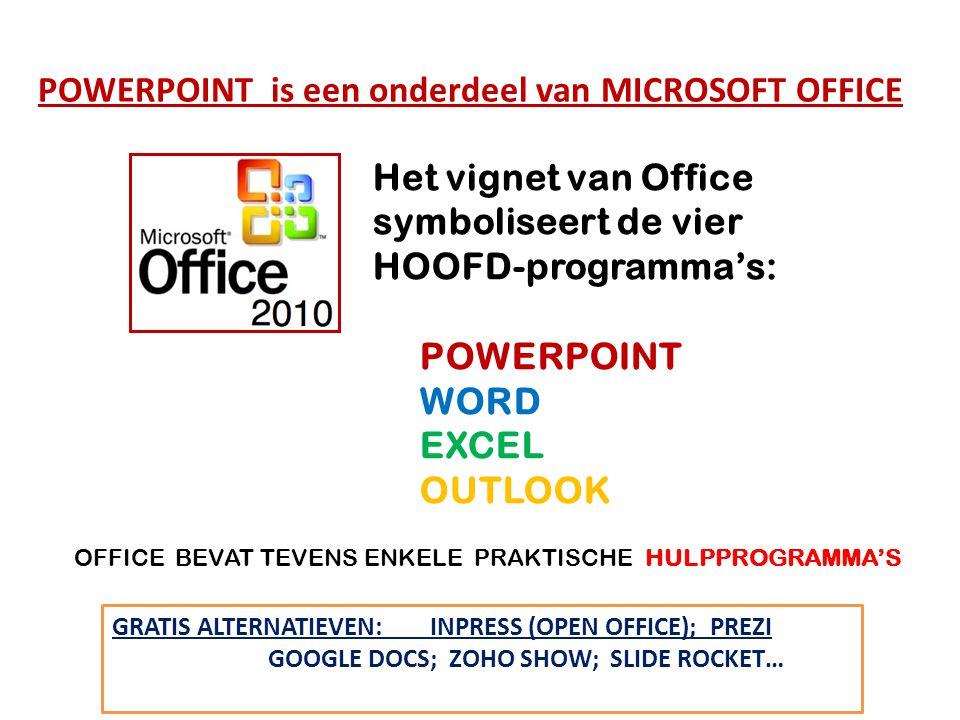 POWERPOINT is een onderdeel van MICROSOFT OFFICE
