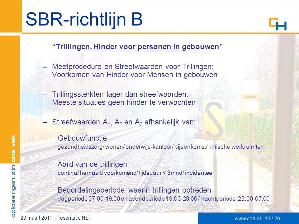 SBR-richtlijn B Trillingen. Hinder voor personen in gebouwen