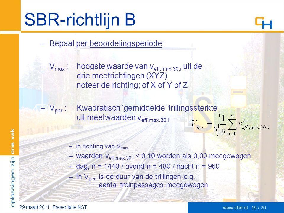 SBR-richtlijn B Bepaal per beoordelingsperiode: