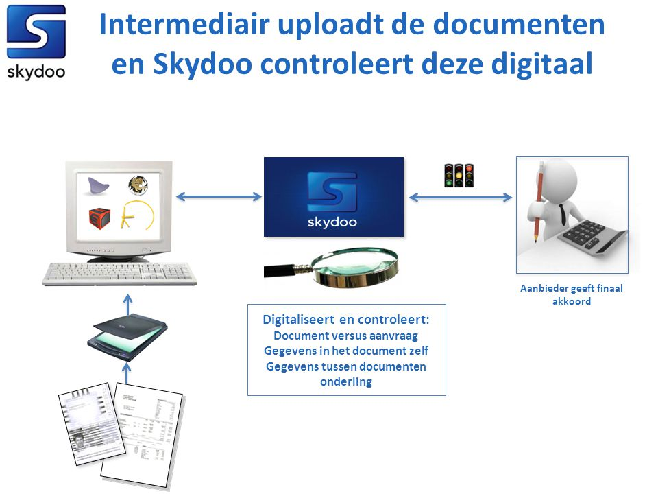 Intermediair uploadt de documenten en Skydoo controleert deze digitaal